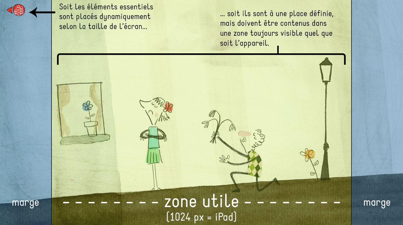 zone_utile